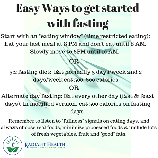 Wondering about how to get started with fasting?